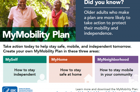 MyMobility postcard, developed by the CDC