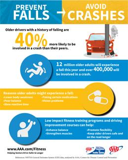 Seniors and Falls Infographic